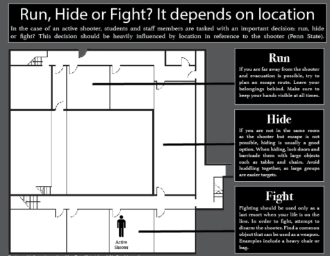 "New initiative, ""Run, Hide, Fight,"" focuses on keeping staff and students safe and aware"
